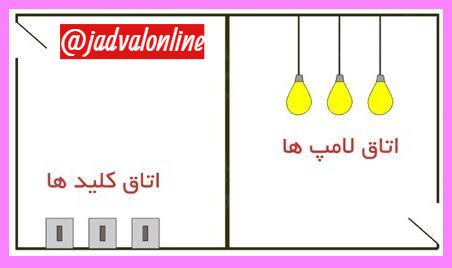 سه کلید و سه لامپ