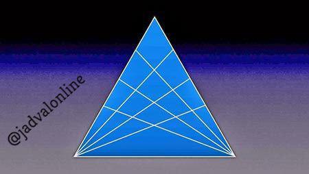 تعداد مثلث ها