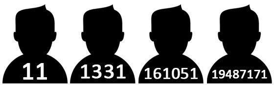 معمای رابطه اعداد