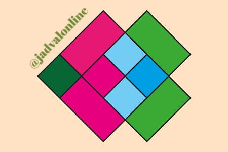 تست حدس تعداد مربع ها